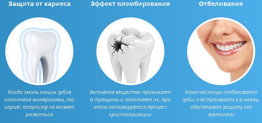 denta-seal-deistvie