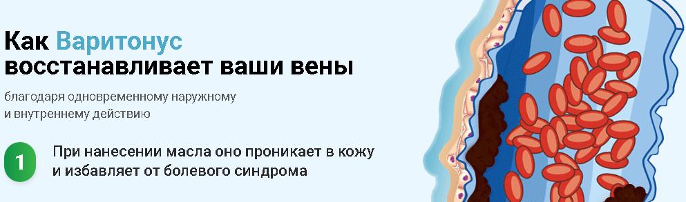 varitonus-dostoinstva