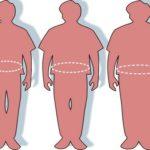 Ученые назвали ожирение преждевременным старением